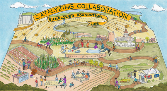 Catalyzing Collaboration, by Kriss Wittmann - click to view full size